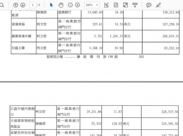 柯P投資中國概念基金惹議,市府:純粹理財操作。(取自網路)