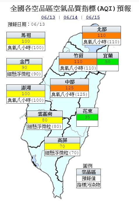 空氣品質方面,明天北部、竹苗及中部地區為「橘色提醒」;雲嘉南、高屏、馬祖、金門、澎湖為「普通」等級;宜蘭及花東為「良好」等級。(擷取自環保署空品網)