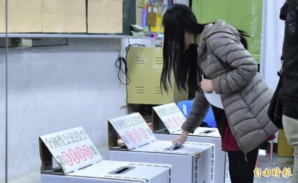 公投計票作業進行中,開票結果持續更新。(記者張議晨攝)