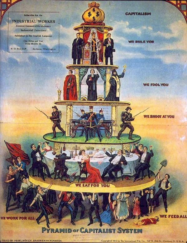 著名諷刺漫畫「Pyramid of Capitalist System」,將20世紀初的美國社會比喻成一金字塔,廣大勞動階級承受整個社會的重量。(圖擷自維基百科)