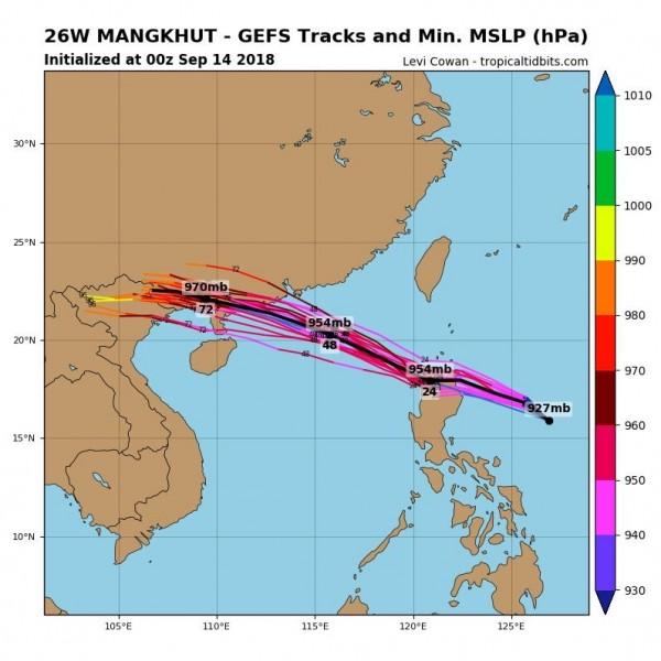 目前全球預報系統對於山竹的路徑模擬圖,均預測它將穿越菲律賓前往中國。(圖擷取自tropicaltidbits)