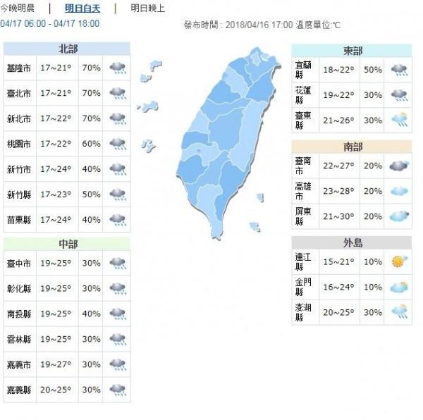 明日北部、宜花地區高溫因下雨的緣故,感受較涼,約21至24度,中南部、台東高溫,則可來到26度以上。(圖擷自中央氣象局)