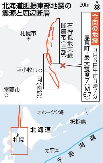 日本地震調查委員會指出,此次地震並非周遭的主要活動斷層「石狩低地東緣斷層帶」,認為附近還有別的隱藏斷層帶造成該起地震。(翻攝自時事通信社)