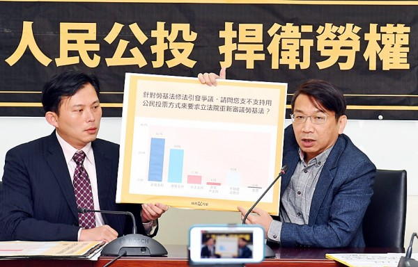 New Power Party legislators Hsu Yung-ming, right, and Huang Kuo-chang show the results of a survey on support for a referendum to repeal the amendments to the labor law at a news conference at the NPP caucus office in the Legislative Yuan in Taipei yesterday. Photo: CNA