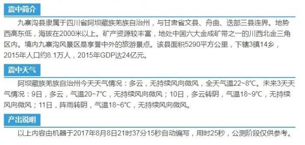 寫稿機器人發出的短稿中,包含天氣、震央資料等內容。(圖擷取自《中國地震台網》)