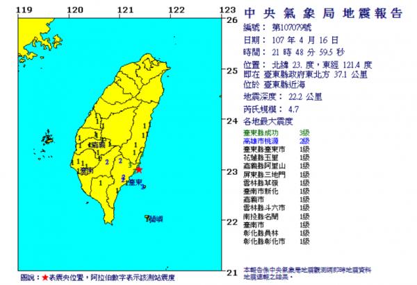 晚間21:48在台東近海發生規模4.7地震。(擷自氣象局網站)