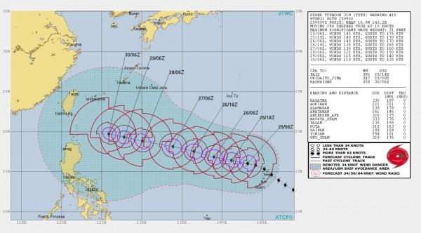 美軍聯合颱風警報中心(JTWC)預測,台灣本島全境將於30日完全進入「玉兔」颱風外圍環流內。(圖擷取自JTWC)
