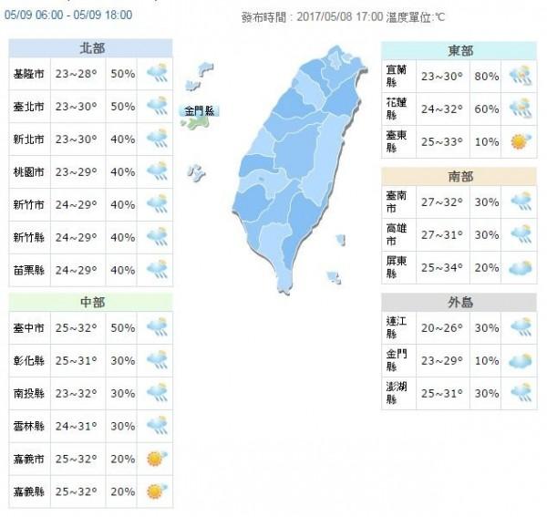 明天白天的高溫與今日差不多,在28至34度之間。(擷取自中央氣象局)