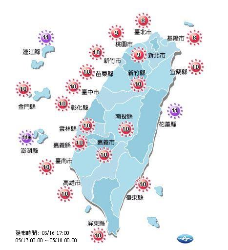 明天全台各地紫外線都達到過量、危險等級,提醒民眾補充水分、防曬。(圖擷取自中央氣象局)