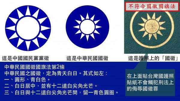 但我國護照上卻是「金色、綠底」,並非法律規定的國徽。(圖擷自極憲焦點臉書)