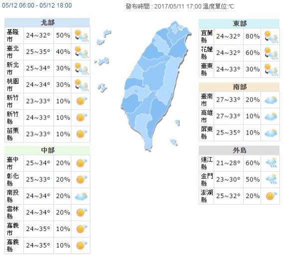 明(12)天仍持續悶熱,尤其台北以及中南部平地,有機會再出現35度的高溫。(擷取自中央氣象局)