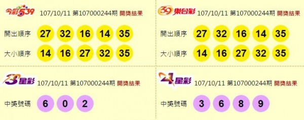 今彩239、39樂合彩、3星彩與4星彩開獎號碼。(圖擷取自台灣彩券官網)