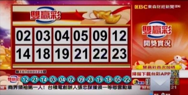 雙贏彩開獎號碼。(翻攝自東森財經新聞)