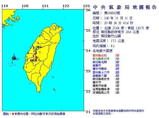 今晚8點24分許,南投縣政府南方28.6公里處發生芮氏規模4.1地震,地震深度17.1公里。(圖擷取自氣象局網站)