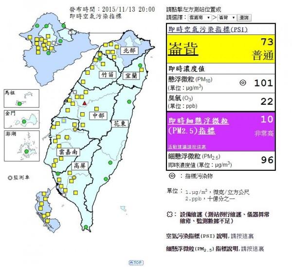 13日晚間8點左右,雲林縣崙背鄉的PM2.5指標達到「10、非常高」的等級。(圖擷自環保署網站)