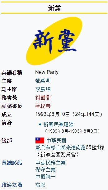新黨的地址為「台北市松山區光復南路65號4樓」。(圖翻攝自維基百科)