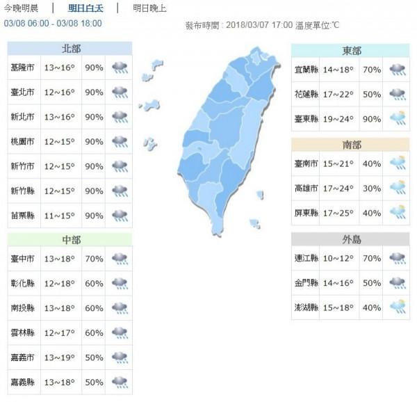 明日中午左右北部的氣溫只剩14、15度,中部及宜蘭也只有17到19度。(圖擷自中央氣象局)