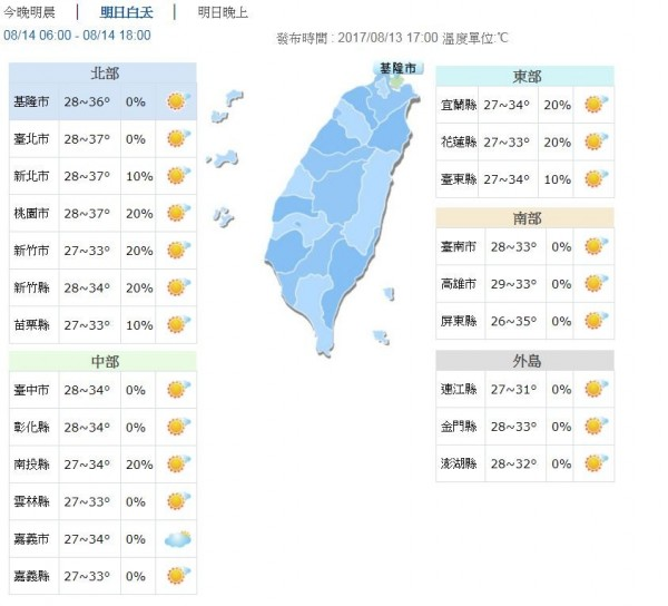 明高溫落在33至35度左右,大台北及桃園高溫更可以來到37度左右。(圖擷自中央氣象局)