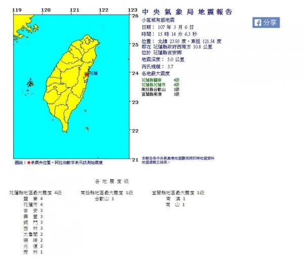 今下午3點14分花蓮吉安鄉發生規模3.7地震,震源深度5公里,花蓮市及鹽寮震度都達4級。(中央氣象局)