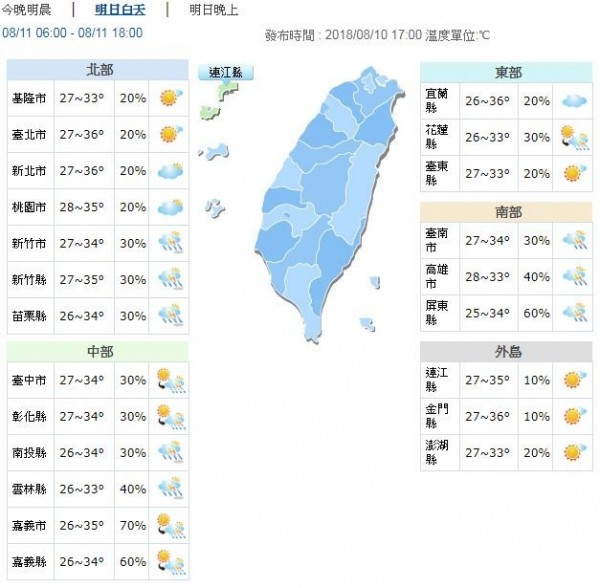 明天白天溫度,北部、東部及外島地區高溫34至36度,中南部地區高溫33、34度。(圖擷取自中央氣象局)