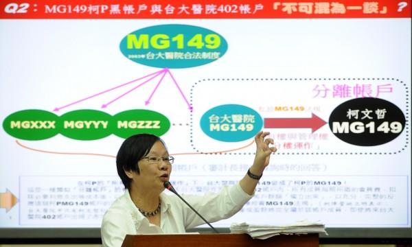 羅淑蕾針對MG149帳戶質詢。(記者劉信德攝)