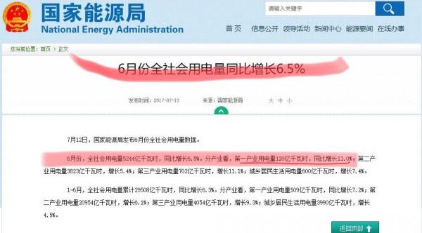 微博网友截图,2017年中国当局公布的6月份「全社会用电量」为5244亿仟瓦小时,其中第一级产业为120亿仟瓦小时;1到6月的「全社会用电量」则为29508亿仟瓦小时,其中第一级产业为509亿仟瓦小时。(图撷取自PTT)