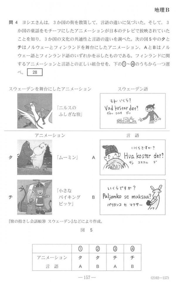 嚕嚕米出現在日本大學考試地理B卷,不少考生哀鴻遍野不知如何回答。(圖擷自マラソン先生@polaris42195推特)