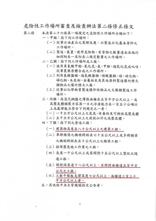 「危險性工作場所審查及檢查辦法」修改後的版本。(圖擷取自批踢踢)