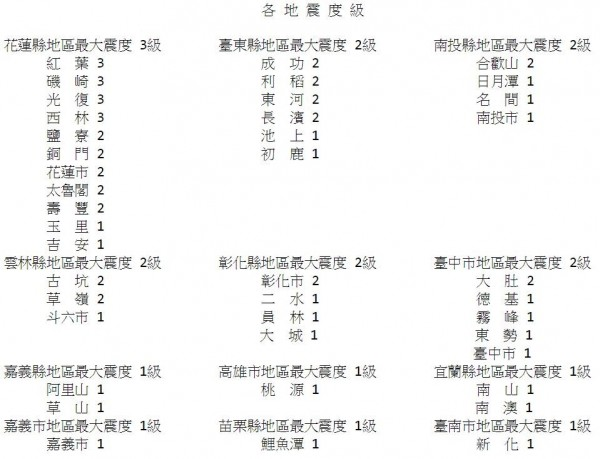 最大震度出現在花蓮縣紅葉3級。(圖擷取自中央氣象局)