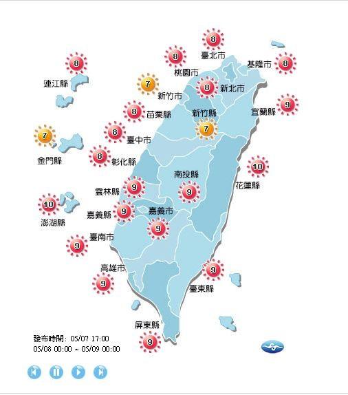明中午前後紫外線偏強,除了新竹、金門是高量級,其他地區皆為過量級。(擷取自中央氣象局)
