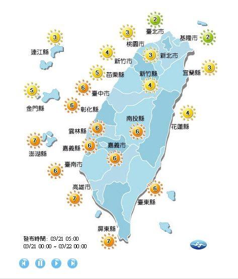 今日各地紫外線多為低至中量級。(取自氣象局網站)