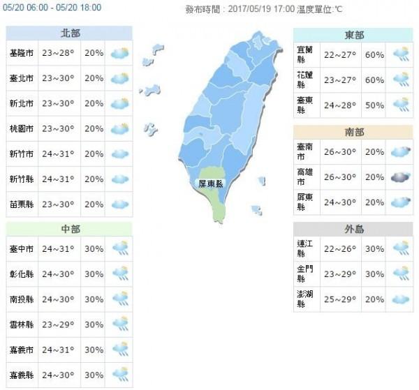 明天東部地區高溫27至28度,外島高溫26到29度,其他地區高溫多在28到31度之間。(圖擷取自中央氣象局)
