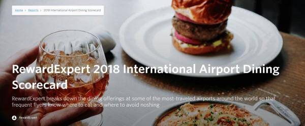 《RewardExpert》發表2018國際機場餐廳評比,選出全球15家「最好吃」的機場。(翻攝自RewardExpert)