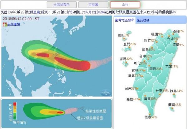 氣象局公布各地暴風侵襲機率(圖翻攝自氣象局)