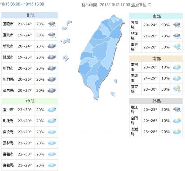 明天北台灣全天偏涼,中南部早晚天氣亦涼,不過要注意日夜溫差大。(圖擷取自中央氣象局)