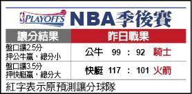 MVP柯神爆驚人語 「曾想放棄籃球」