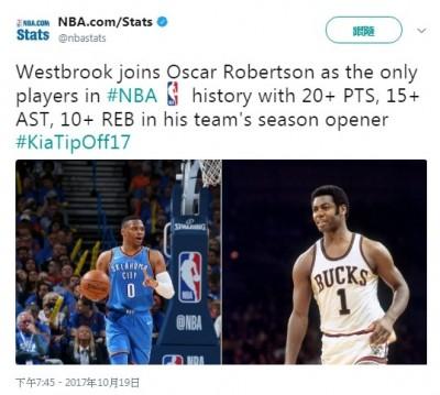 NBA》開季首秀驚人表現 魏少史上第二位