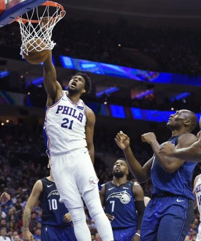 NBA》恩比德「雙十」 七六人輕取魔術喜迎主場10連勝