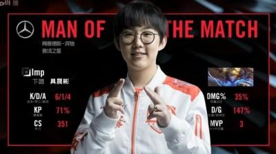LOL》「鼠王」Imp加盟Team WE 直言「證明身手才要回南韓」