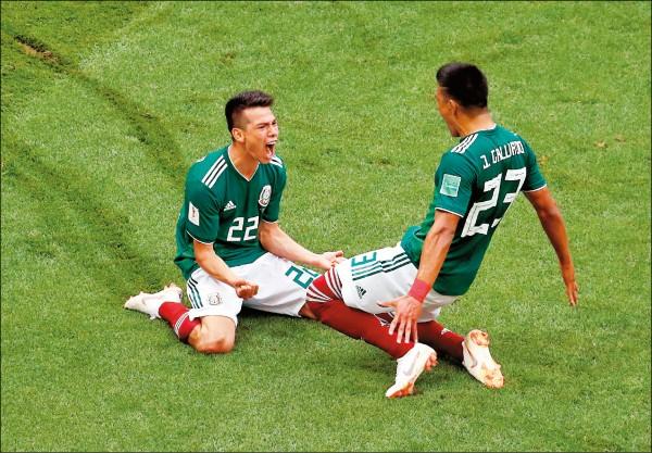 德爆冷輸墨西哥 衛冕軍跌一跤