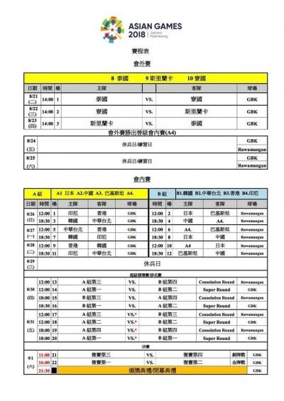 棒球》亞運棒球賽程出爐  台灣首戰強敵南韓