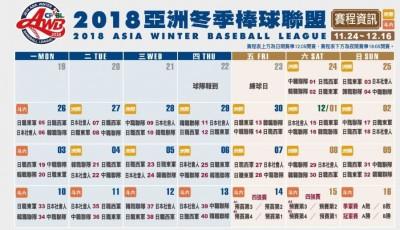 中職》冬季聯盟11月24日開打 賽程、售票看這裡