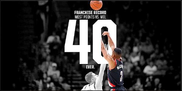NBA》麥卡倫發威轟40分 挫公鹿銳氣