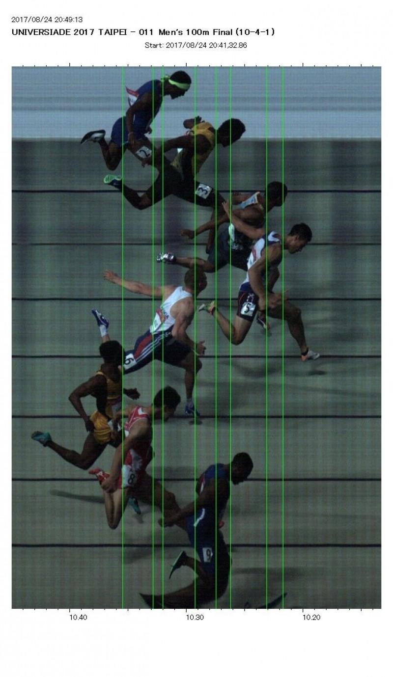 世大運》楊俊瀚百米競爭太激烈 金牌得靠這張照片認證