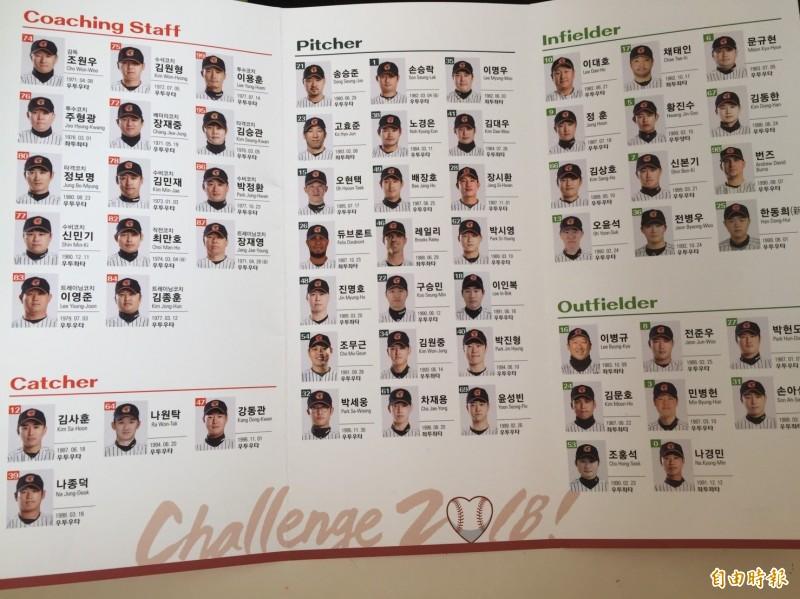 棒球》台灣只要有心  成為亞洲職棒春訓基地非夢事