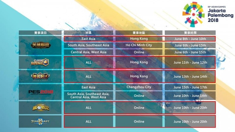 亞運》電競東亞資格賽香港開跑 不開放觀眾入場也無轉播惹議