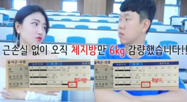 跳完一首歌就能大爆汗!400萬驚人點閱!韓國情侶2週快速瘦下6公斤實測有效!
