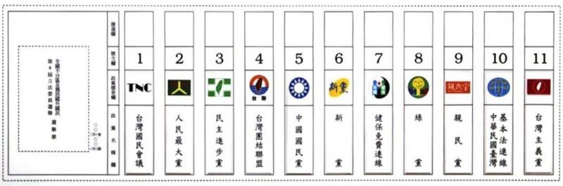 政治的日常》什麼樣的選舉制度比較好?(三)