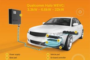 邊跑邊充電! Qualcomm 與賓士推動市售車無線充電計畫