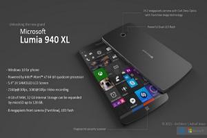 災情頻傳也不怕!微軟新旗艦 Lumia 940XL 將搭 Snapdragon 810 處理器?